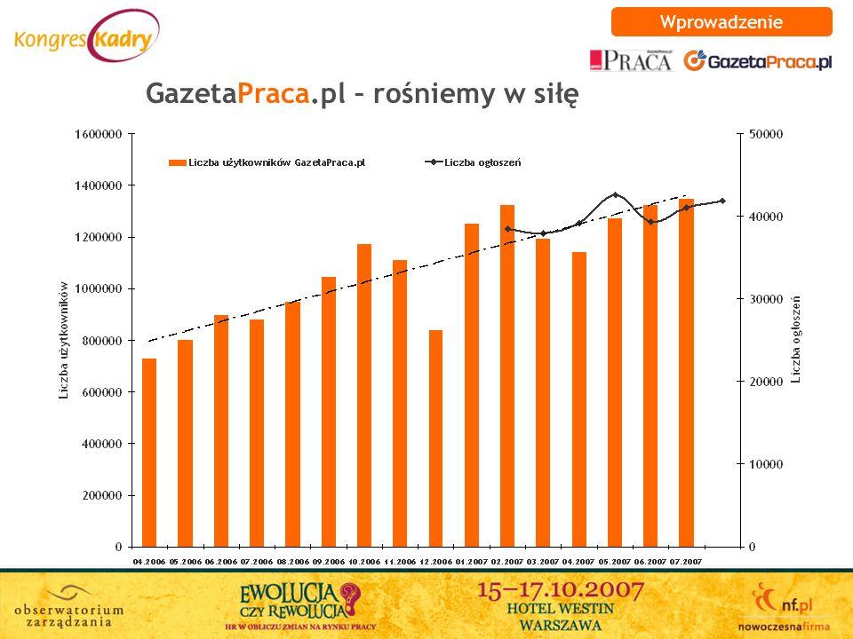 Ranking zawodów Monitoring GazetaPraca.pl na podstawie danych Gemius SA Przedstawiciel handlowy Sprzedawca Pracownik fizyczny Asystentka sekretarka Programista Raport ekspercki