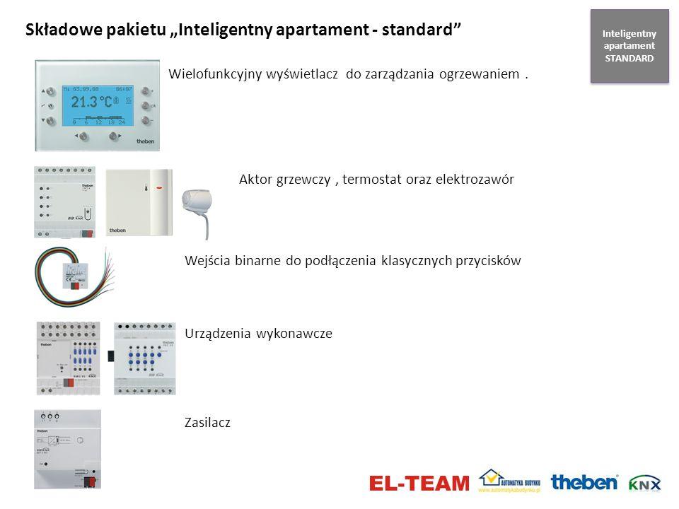 Składowe pakietu Inteligentny apartament - standard Wielofunkcyjny wyświetlacz do zarządzania ogrzewaniem. Zasilacz Aktor grzewczy, termostat oraz ele