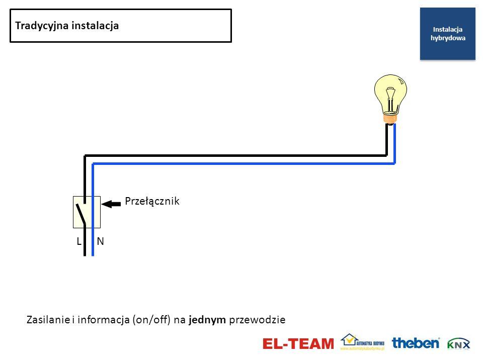 Tradycyjna instalacja Zasilanie i informacja (on/off) na jednym przewodzie LN Przełącznik Instalacja hybrydowa Instalacja hybrydowa