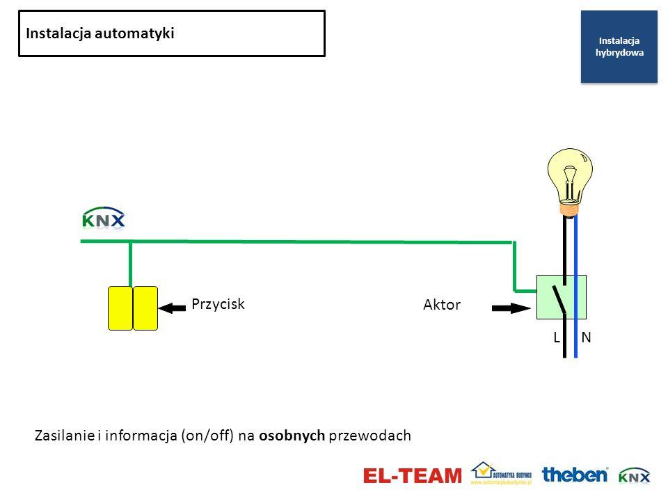Zasilanie i informacja (on/off) na osobnych przewodach LN Przycisk Aktor Instalacja automatyki Instalacja hybrydowa Instalacja hybrydowa