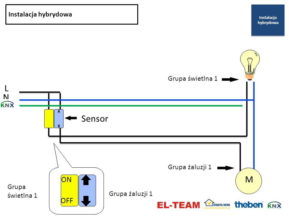 L N Sensor M ON OFF Grupa świetlna 1 Grupa żaluzji 1 Grupa świetlna 1 Instalacja hybrydowa Instalacja hybrydowa Instalacja hybrydowa