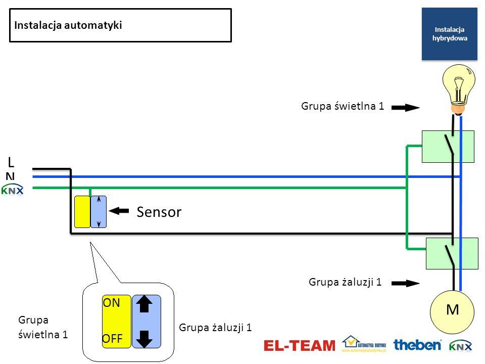 L N Sensor ON OFF Grupa świetlna 1 Grupa żaluzji 1 Grupa świetlna 1 Instalacja automatyki M Instalacja hybrydowa Instalacja hybrydowa