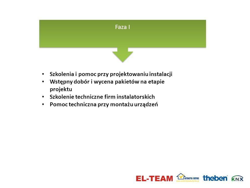 Faza I Szkolenia i pomoc przy projektowaniu instalacji Wstępny dobór i wycena pakietów na etapie projektu Szkolenie techniczne firm instalatorskich Po