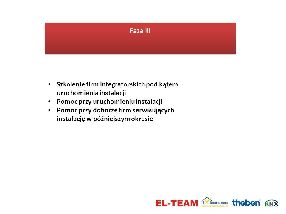 Faza III Szkolenie firm integratorskich pod kątem uruchomienia instalacji Pomoc przy uruchomieniu instalacji Pomoc przy doborze firm serwisujących ins
