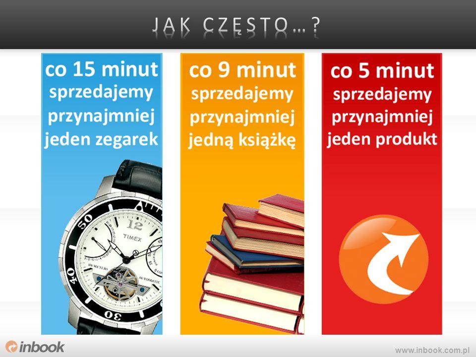 www.inbook.com.pl