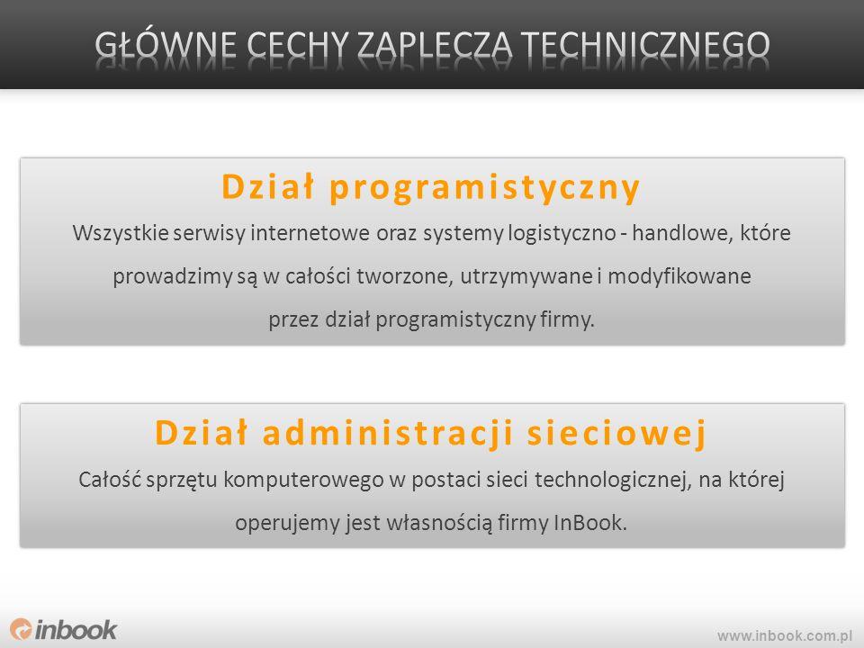 www.inbook.com.pl Dział programistyczny Wszystkie serwisy internetowe oraz systemy logistyczno - handlowe, które prowadzimy są w całości tworzone, utr