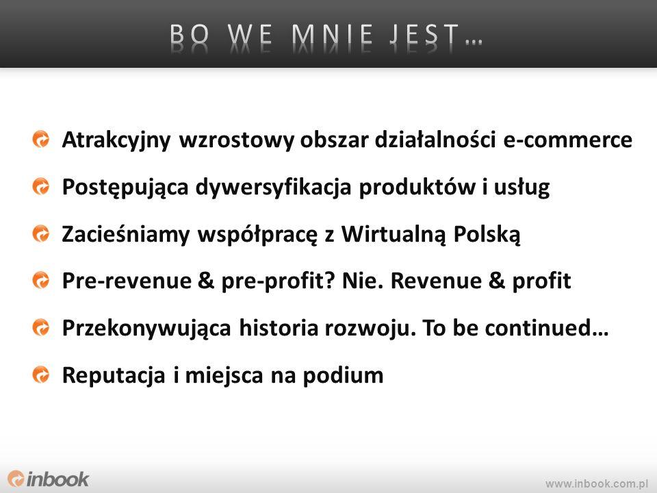 www.inbook.com.pl Atrakcyjny wzrostowy obszar działalności e-commerce Postępująca dywersyfikacja produktów i usług Zacieśniamy współpracę z Wirtualną