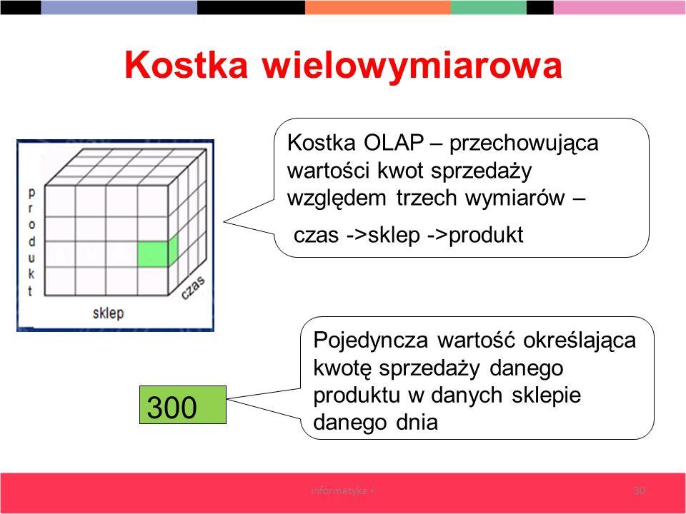 Kostka wielowymiarowa informatyka +30 300 Kostka OLAP – przechowująca wartości kwot sprzedaży względem trzech wymiarów – czas ->sklep ->produkt Pojedy