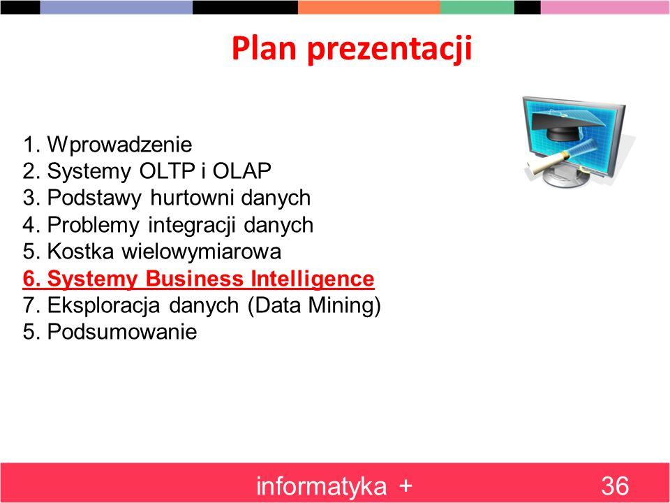 Plan prezentacji informatyka +36 1. Wprowadzenie 2. Systemy OLTP i OLAP 3. Podstawy hurtowni danych 4. Problemy integracji danych 5. Kostka wielowymia