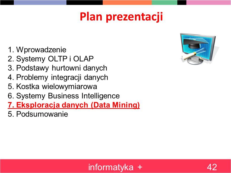 Plan prezentacji informatyka +42 1. Wprowadzenie 2. Systemy OLTP i OLAP 3. Podstawy hurtowni danych 4. Problemy integracji danych 5. Kostka wielowymia