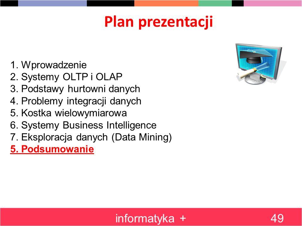 Plan prezentacji informatyka +49 1. Wprowadzenie 2. Systemy OLTP i OLAP 3. Podstawy hurtowni danych 4. Problemy integracji danych 5. Kostka wielowymia