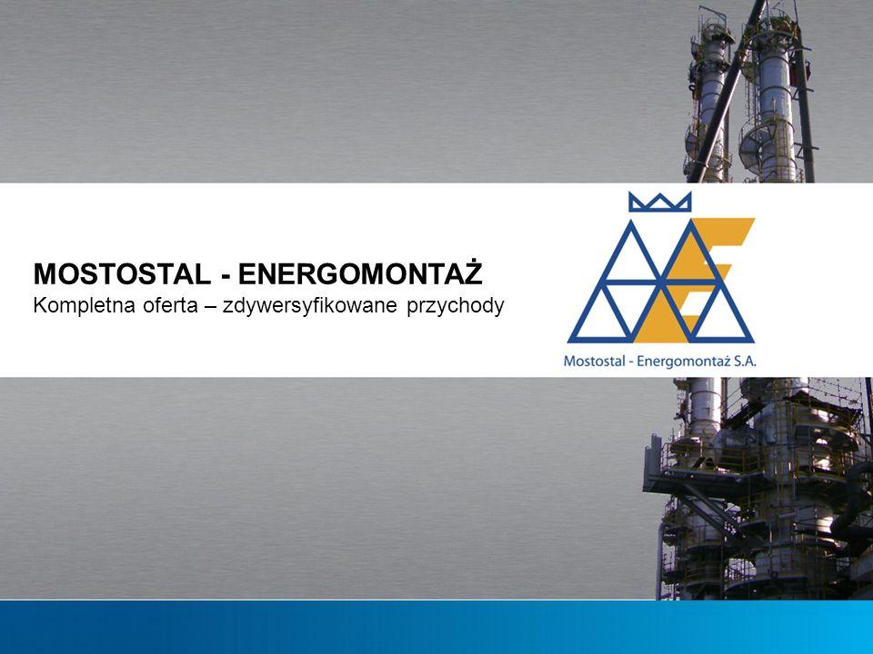 Dlaczego fuzja – Mostostal Kraków FHHandel Wieloletnie doświadczenie Współpraca z największymi producentami krajowymi Dobre kontakty zagraniczne – import Rosnąca sprzedaż do odbiorców finalnych