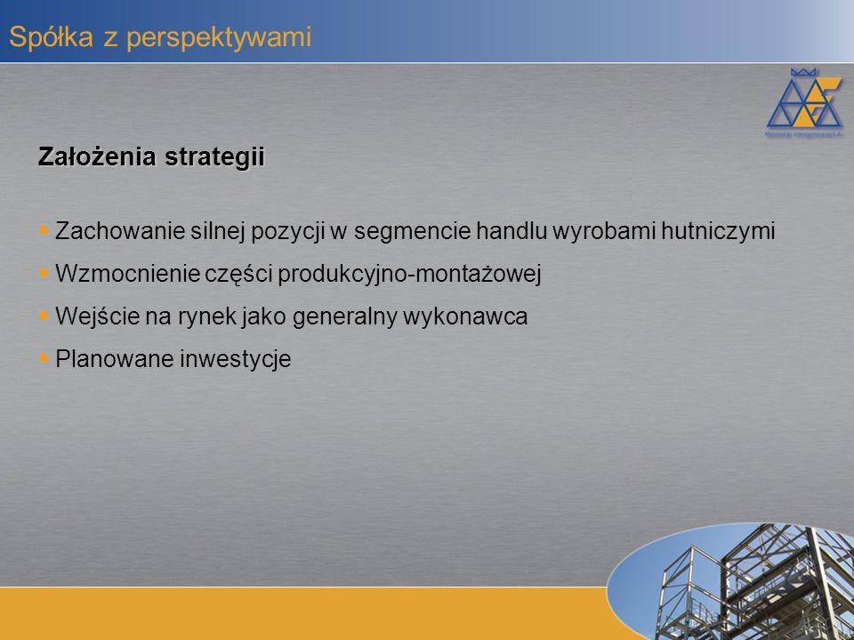 Założenia strategii Zachowanie silnej pozycji w segmencie handlu wyrobami hutniczymi Wzmocnienie części produkcyjno-montażowej Wejście na rynek jako generalny wykonawca Planowane inwestycje Spółka z perspektywami