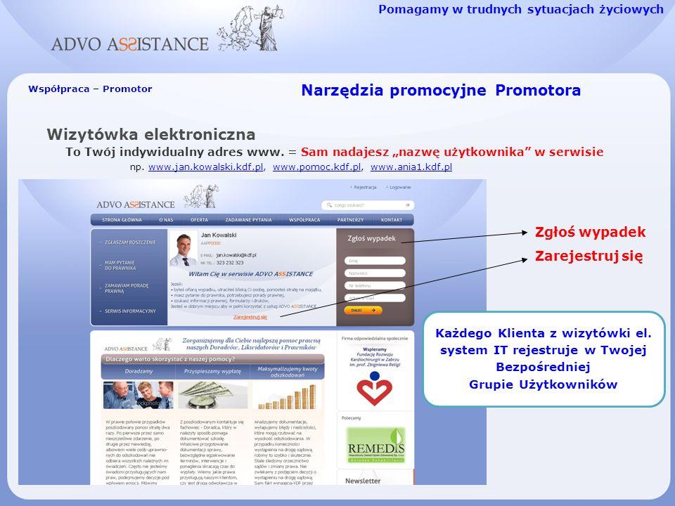 Wizytówka elektroniczna To Twój indywidualny adres www. = Sam nadajesz nazwę użytkownika w serwisie np. www.jan.kowalski.kdf.pl, www.pomoc.kdf.pl, www