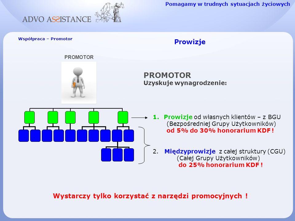 PROMOTOR 1.Prowizje od własnych klientów – z BGU (Bezpośredniej Grupy Użytkowników) od 5% do 30% honorarium KDF ! 2. Międzyprowizje z całej struktury