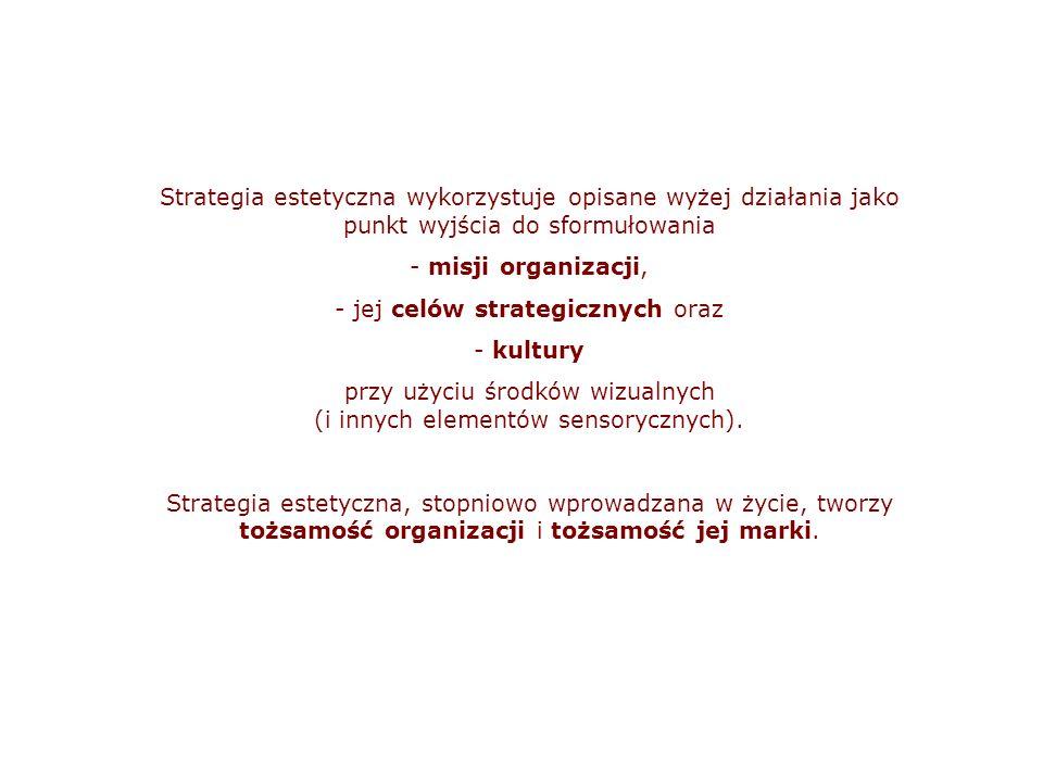 Strategia estetyczna wykorzystuje opisane wyżej działania jako punkt wyjścia do sformułowania - misji organizacji, - jej celów strategicznych oraz - kultury przy użyciu środków wizualnych (i innych elementów sensorycznych).