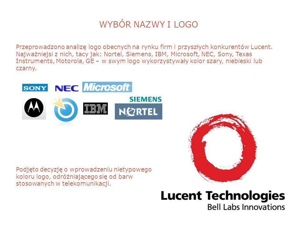 WYBÓR NAZWY I LOGO Przeprowadzono analizę logo obecnych na rynku firm i przyszłych konkurentów Lucent.