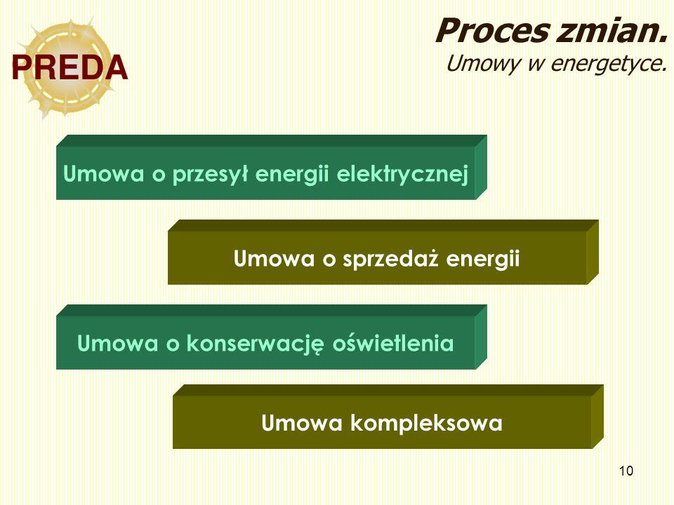 10 Proces zmian. Umowy w energetyce. Umowa o przesył energii elektrycznej Umowa o sprzedaż energii Umowa o konserwację oświetlenia Umowa kompleksowa