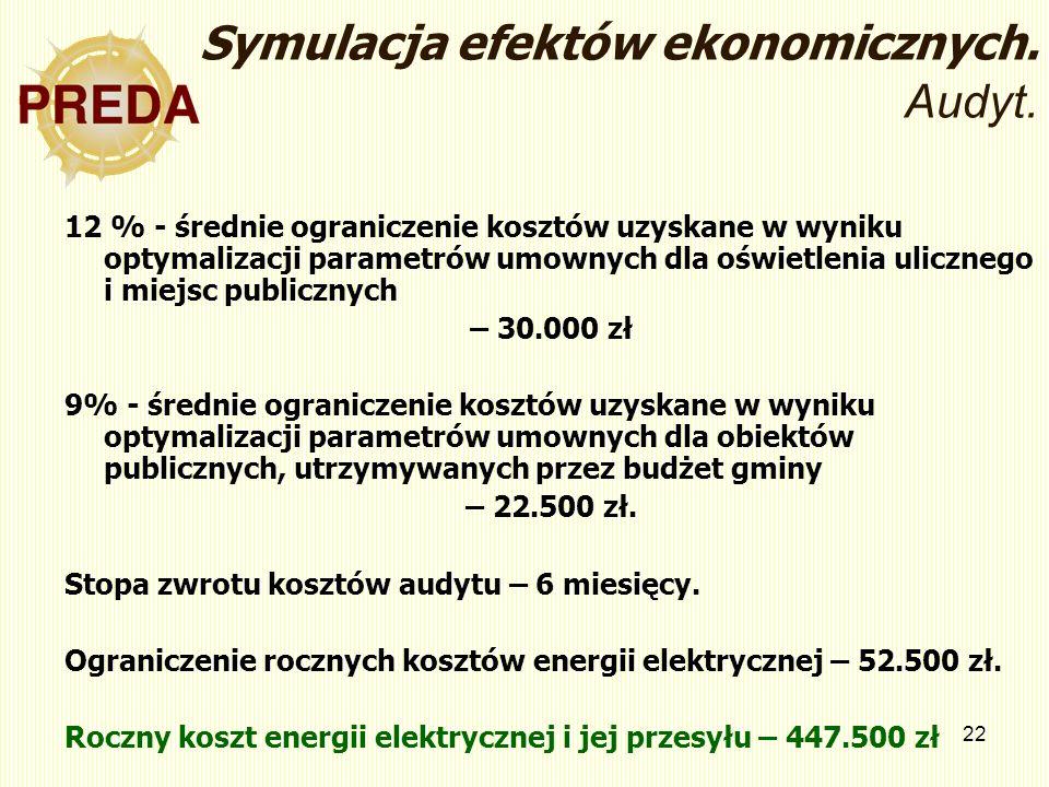 22 Symulacja efektów ekonomicznych. Audyt. 12 % - średnie ograniczenie kosztów uzyskane w wyniku optymalizacji parametrów umownych dla oświetlenia uli