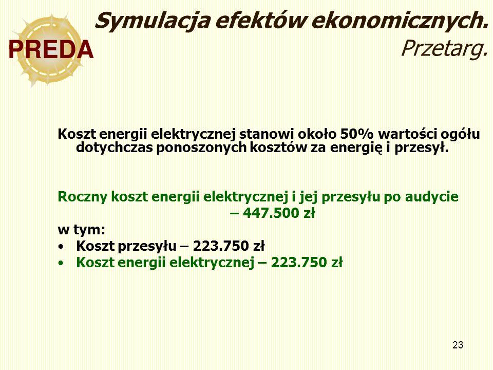 23 Symulacja efektów ekonomicznych. Przetarg. Koszt energii elektrycznej stanowi około 50% wartości ogółu dotychczas ponoszonych kosztów za energię i
