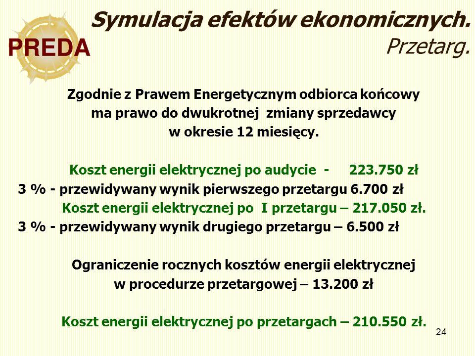 24 Symulacja efektów ekonomicznych. Przetarg. Zgodnie z Prawem Energetycznym odbiorca końcowy ma prawo do dwukrotnej zmiany sprzedawcy w okresie 12 mi