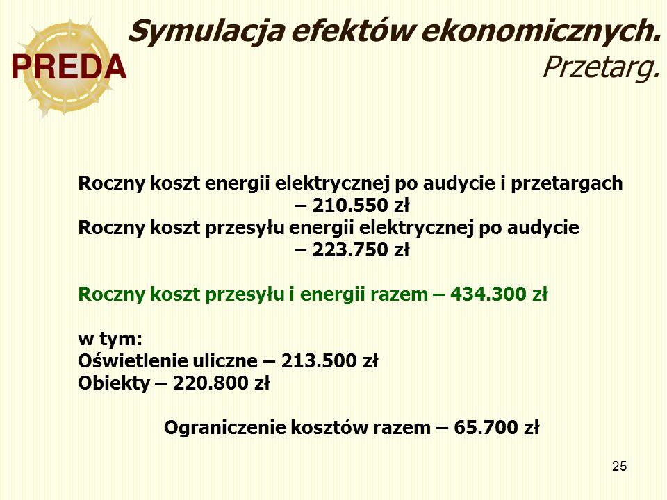 25 Roczny koszt energii elektrycznej po audycie i przetargach – 210.550 zł Roczny koszt przesyłu energii elektrycznej po audycie – 223.750 zł Roczny k