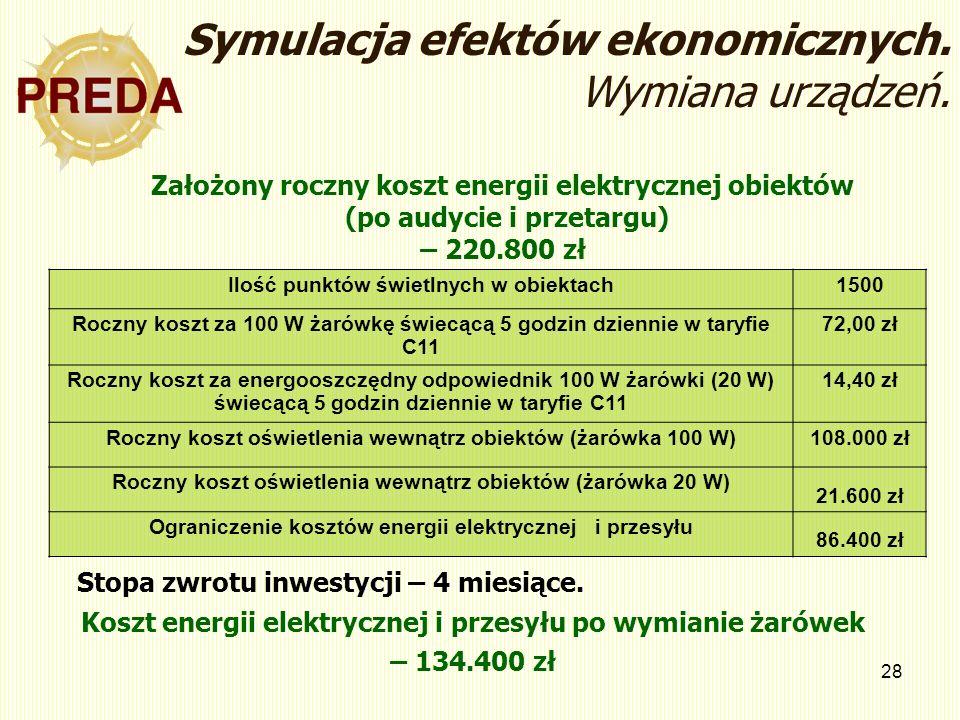 28 Ilość punktów świetlnych w obiektach1500 Roczny koszt za 100 W żarówkę świecącą 5 godzin dziennie w taryfie C11 72,00 zł Roczny koszt za energooszc