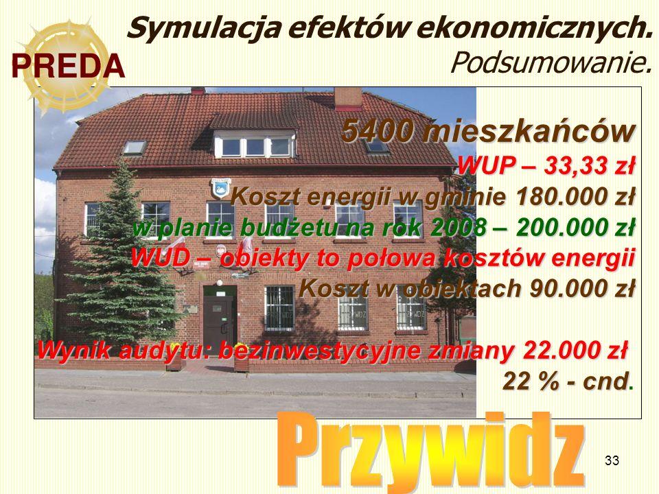 33 Symulacja efektów ekonomicznych. Podsumowanie. 5400 mieszkańców WUP – 33,33 zł Koszt energii w gminie 180.000 zł w planie budżetu na rok 2008 – 200