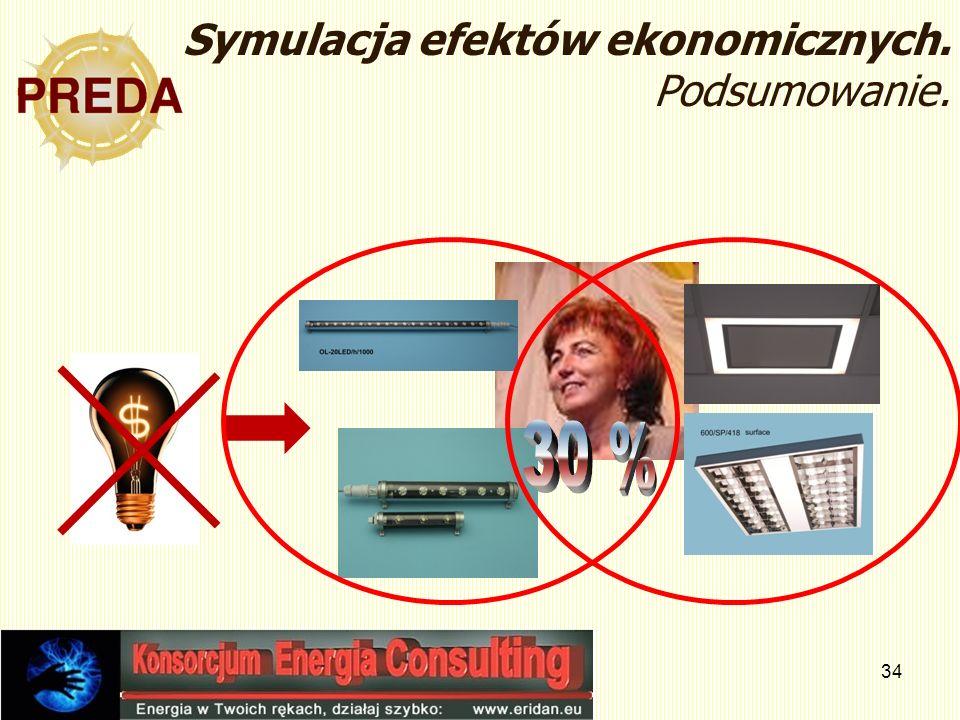 34 Symulacja efektów ekonomicznych. Podsumowanie.