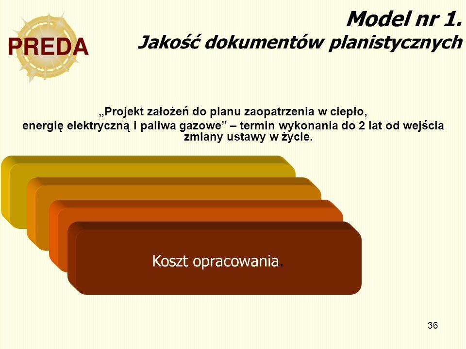 36 Model nr 1. Jakość dokumentów planistycznych Projekt założeń do planu zaopatrzenia w ciepło, energię elektryczną i paliwa gazowe – termin wykonania