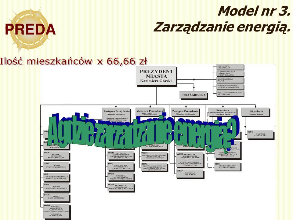 43 Model nr 3. Zarządzanie energią.