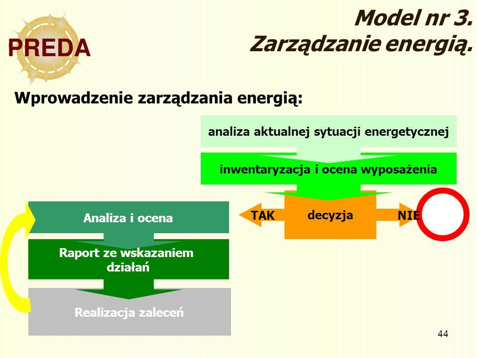 44 Realizacja zaleceń Model nr 3. Zarządzanie energią. Wprowadzenie zarządzania energią: decyzja inwentaryzacja i ocena wyposażenia analiza aktualnej
