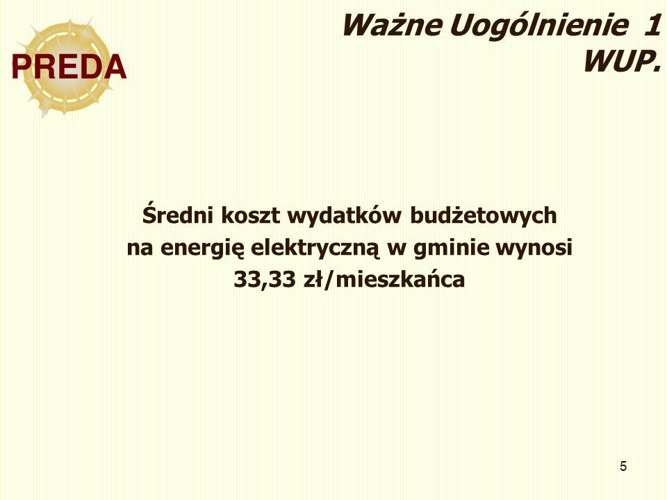 5 Ważne Uogólnienie 1 WUP. Średni koszt wydatków budżetowych na energię elektryczną w gminie wynosi 33,33 zł/mieszkańca