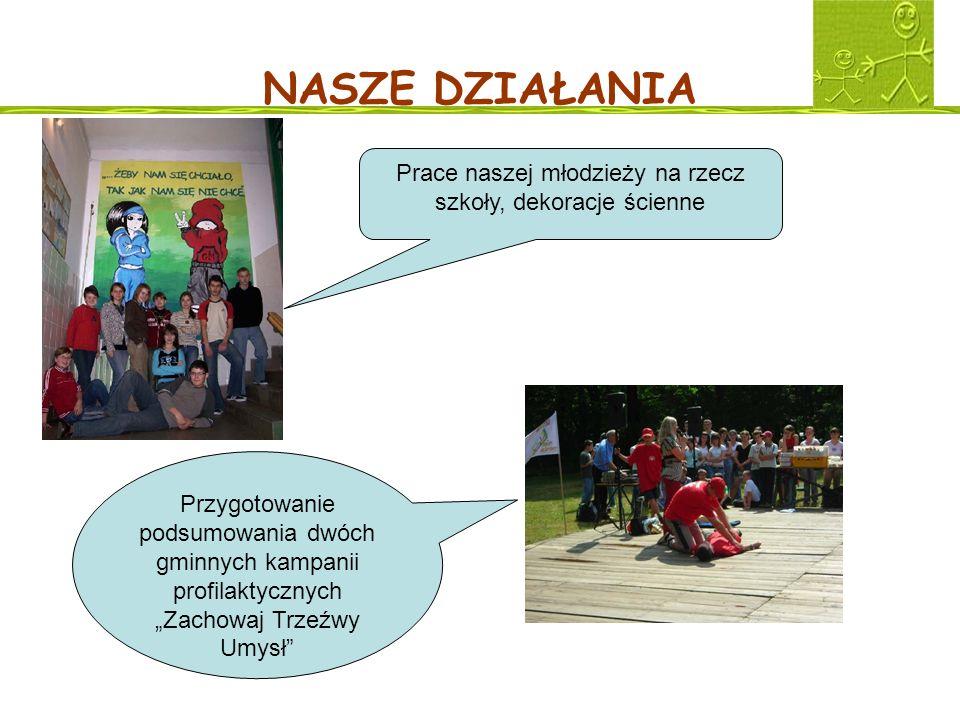 NASZE DZIAŁANIA Prace naszej młodzieży na rzecz szkoły, dekoracje ścienne Przygotowanie podsumowania dwóch gminnych kampanii profilaktycznych Zachowaj