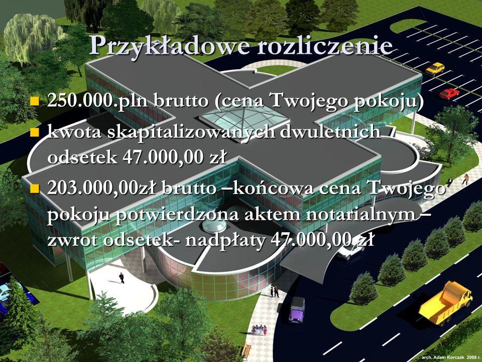 Przykładowe rozliczenie 250.000.pln brutto (cena Twojego pokoju) 250.000.pln brutto (cena Twojego pokoju) kwota skapitalizowanych dwuletnich odsetek 47.000,00 zł kwota skapitalizowanych dwuletnich odsetek 47.000,00 zł 203.000,00zł brutto –końcowa cena Twojego pokoju potwierdzona aktem notarialnym – zwrot odsetek- nadpłaty 47.000,00 zł 203.000,00zł brutto –końcowa cena Twojego pokoju potwierdzona aktem notarialnym – zwrot odsetek- nadpłaty 47.000,00 zł