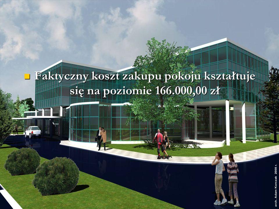 Faktyczny koszt zakupu pokoju kształtuje się na poziomie 166.000,00 zł Faktyczny koszt zakupu pokoju kształtuje się na poziomie 166.000,00 zł