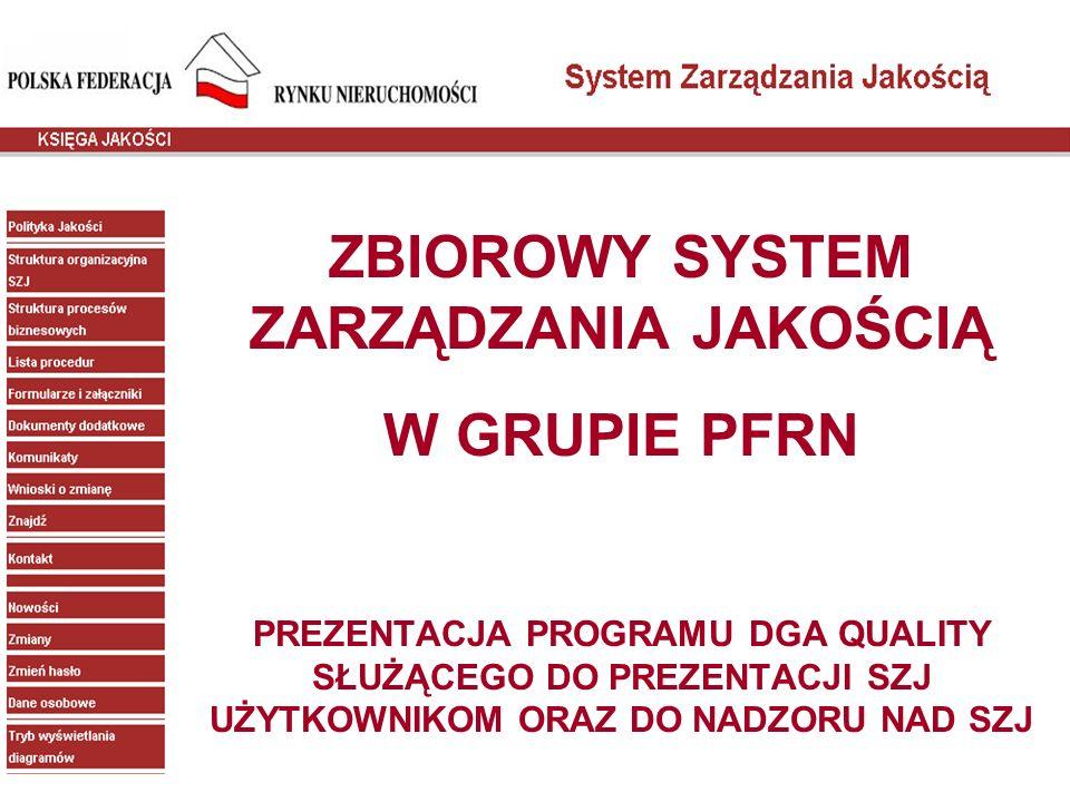 Struktura organizacyjna grupy PFRN Wszystkie biura, które wdrożyły zbiorowy System Zarządzania Jakością umieszczone są na strukturze organizacyjnej grupy PFRN