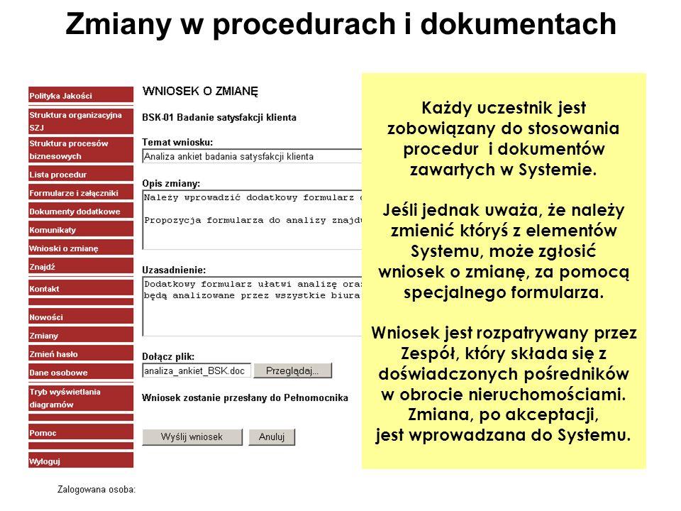 Zmiany w procedurach i dokumentach Każdy uczestnik jest zobowiązany do stosowania procedur i dokumentów zawartych w Systemie. Jeśli jednak uważa, że n