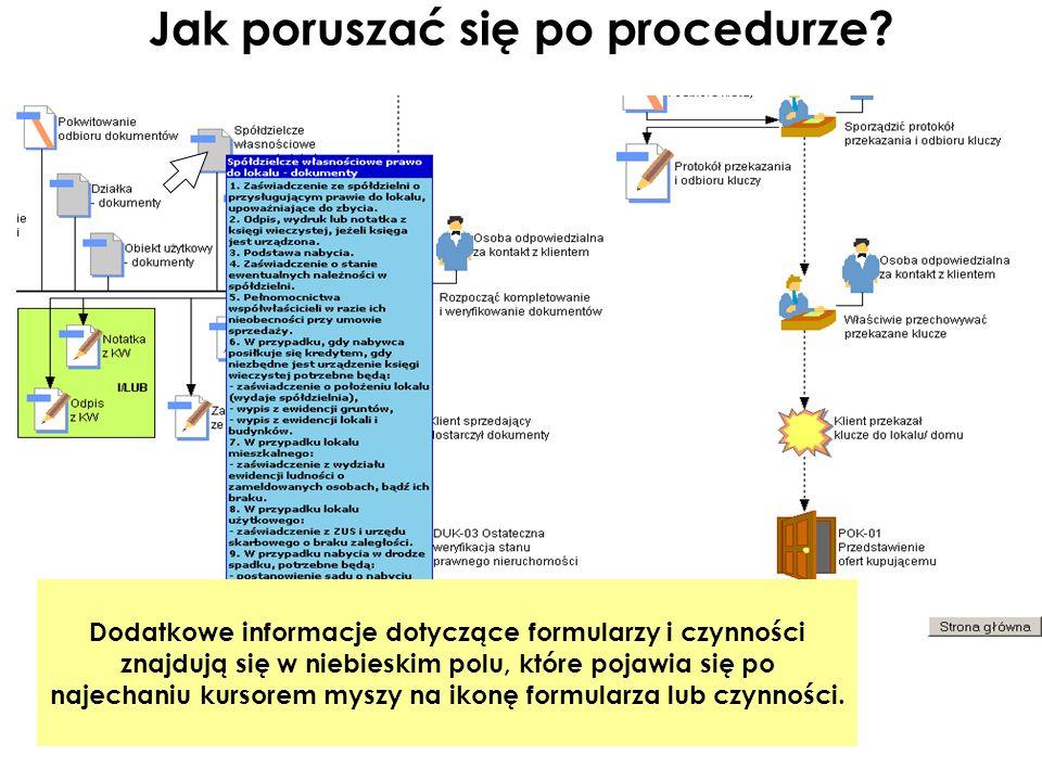 Jak poruszać się po procedurze? Dodatkowe informacje dotyczące formularzy i czynności znajdują się w niebieskim polu, które pojawia się po najechaniu