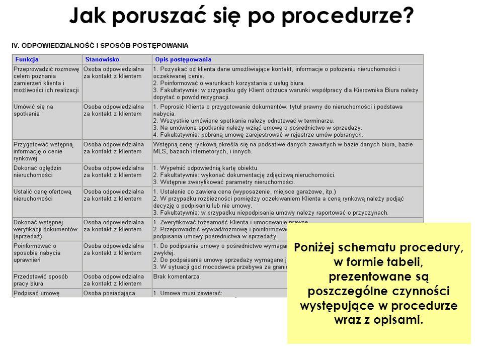Jak poruszać się po procedurze? Poniżej schematu procedury, w formie tabeli, prezentowane są poszczególne czynności występujące w procedurze wraz z op
