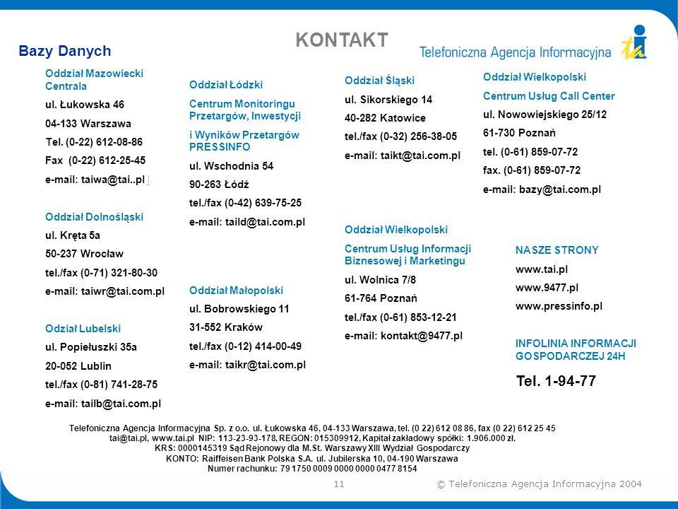 11© Telefoniczna Agencja Informacyjna 2004 Bazy Danych KONTAKT Oddział Mazowiecki Centrala ul.