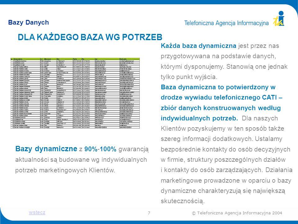 7© Telefoniczna Agencja Informacyjna 2004 Bazy Danych DLA KAŻDEGO BAZA WG POTRZEB Każda baza dynamiczna jest przez nas przygotowywana na podstawie danych, którymi dysponujemy.