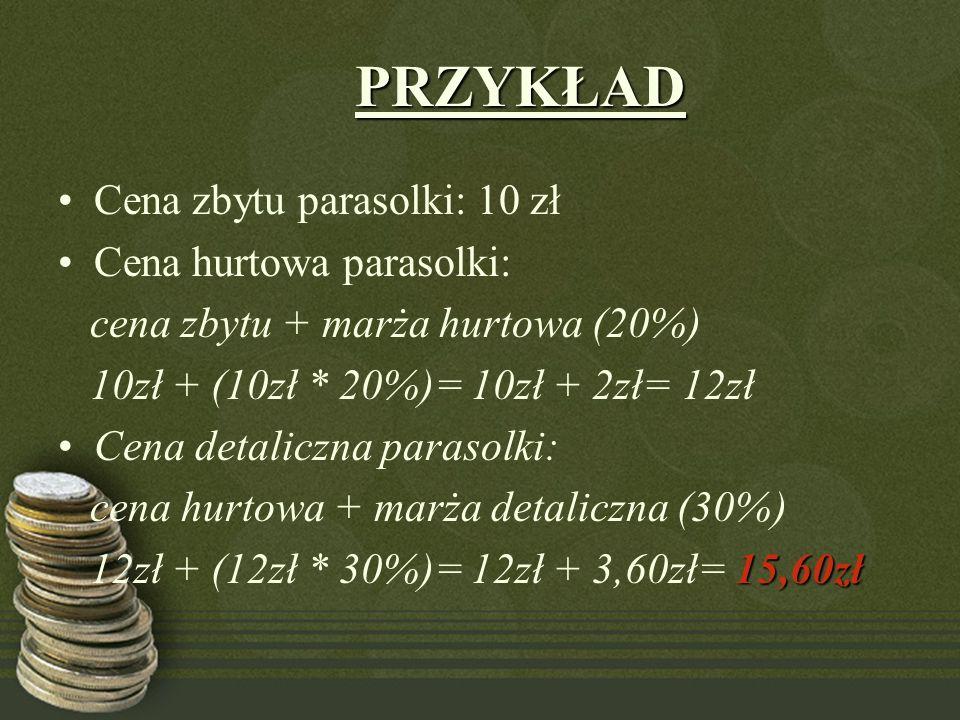 PRZYKŁAD Cena zbytu parasolki: 10 zł Cena hurtowa parasolki: cena zbytu + marża hurtowa (20%) 10zł + (10zł * 20%)= 10zł + 2zł= 12zł Cena detaliczna parasolki: cena hurtowa + marża detaliczna (30%) 15,60zł 12zł + (12zł * 30%)= 12zł + 3,60zł= 15,60zł