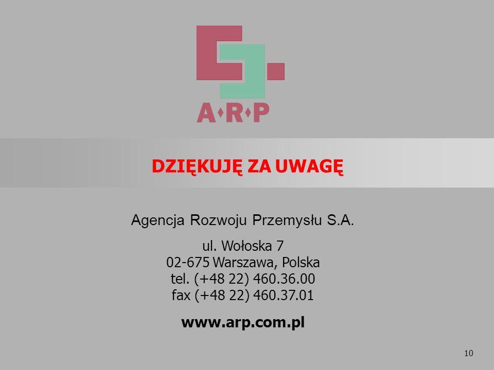 10 DZIĘKUJĘ ZA UWAGĘ Agencja Rozwoju Przemysłu S.A. ul. Wołoska 7 02-675 Warszawa, Polska tel. (+48 22) 460.36.00 fax (+48 22) 460.37.01 www.arp.com.p