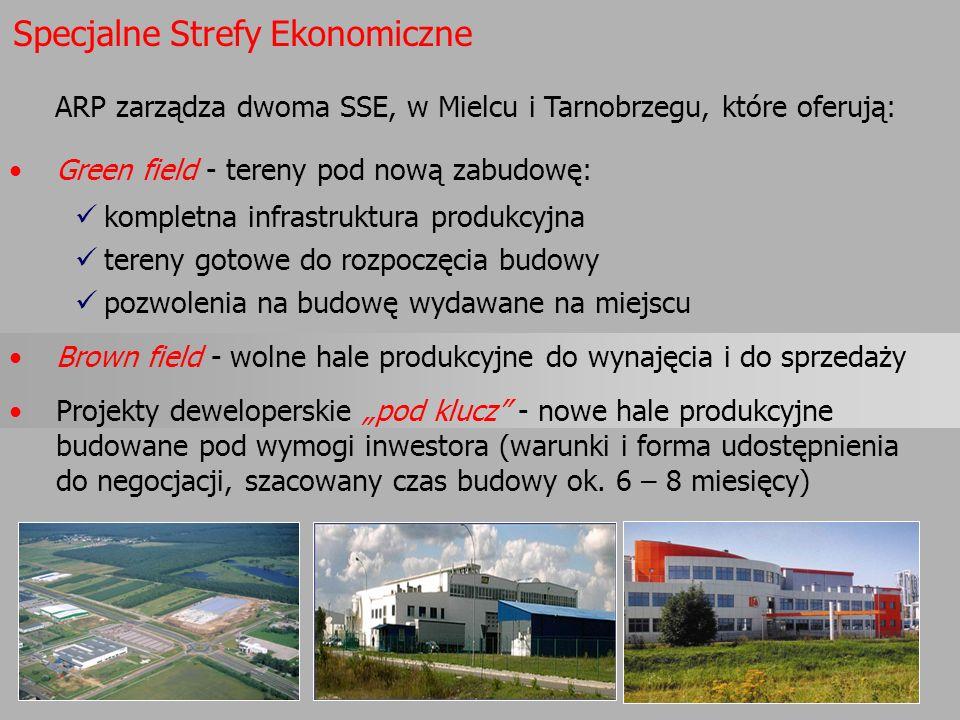 13 Specjalne Strefy Ekonomiczne Green field - tereny pod nową zabudowę: kompletna infrastruktura produkcyjna tereny gotowe do rozpoczęcia budowy pozwo