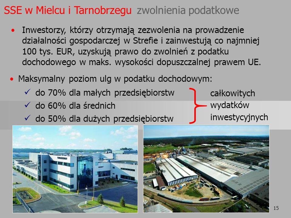 15 Inwestorzy, którzy otrzymają zezwolenia na prowadzenie działalności gospodarczej w Strefie i zainwestują co najmniej 100 tys. EUR, uzyskują prawo d