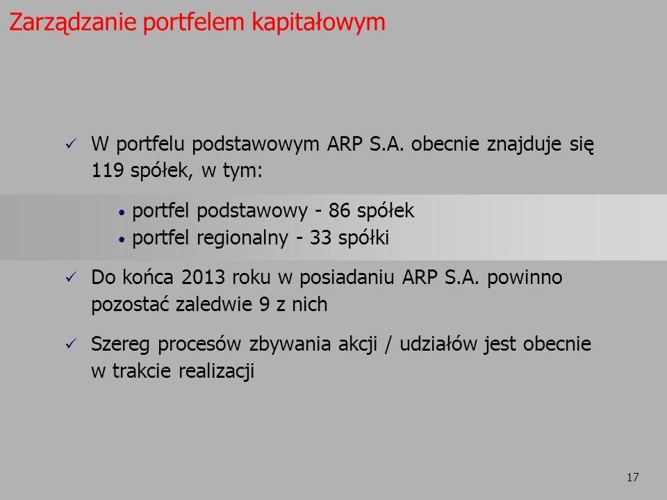17 Zarządzanie portfelem kapitałowym W portfelu podstawowym ARP S.A. obecnie znajduje się 119 spółek, w tym: portfel podstawowy - 86 spółek portfel re