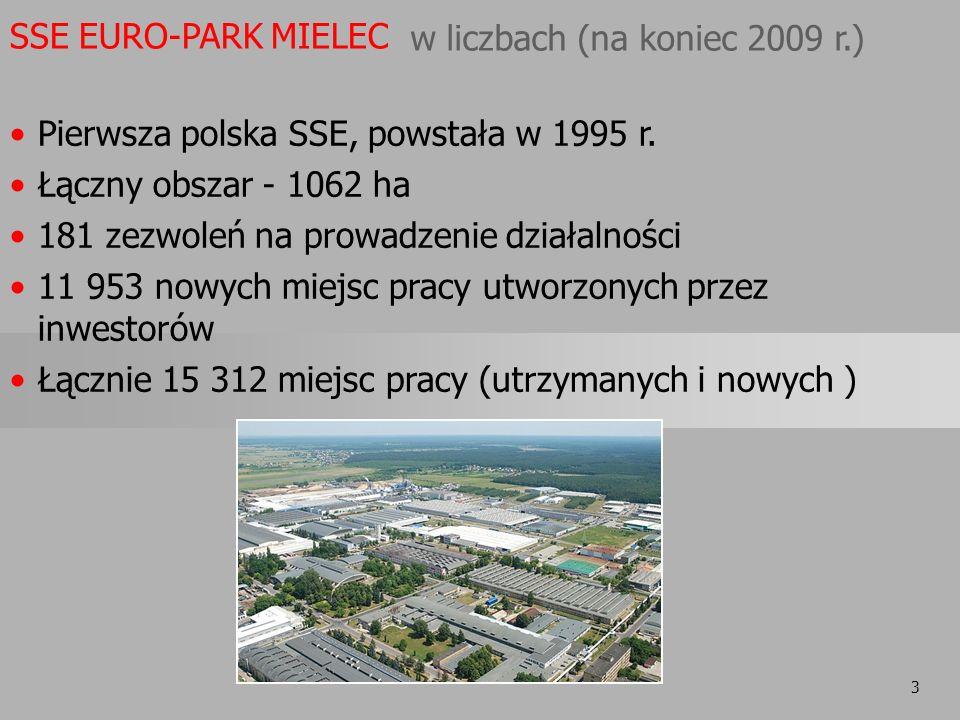 3 Pierwsza polska SSE, powstała w 1995 r. Łączny obszar - 1062 ha 181 zezwoleń na prowadzenie działalności 11 953 nowych miejsc pracy utworzonych prze