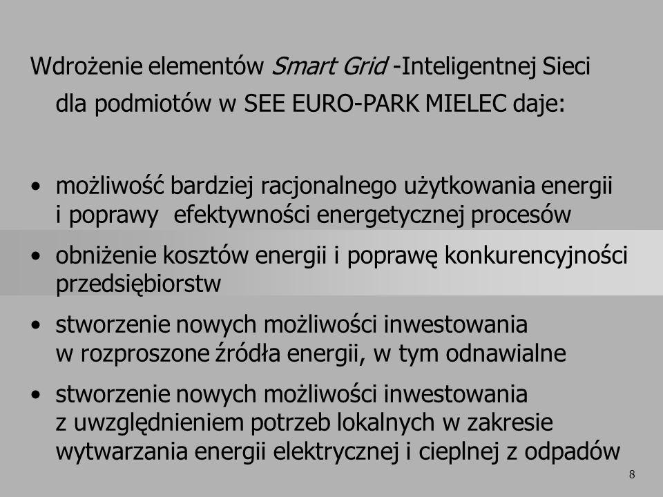 8 Wdrożenie elementów Smart Grid -Inteligentnej Sieci dla podmiotów w SEE EURO-PARK MIELEC daje: możliwość bardziej racjonalnego użytkowania energii i