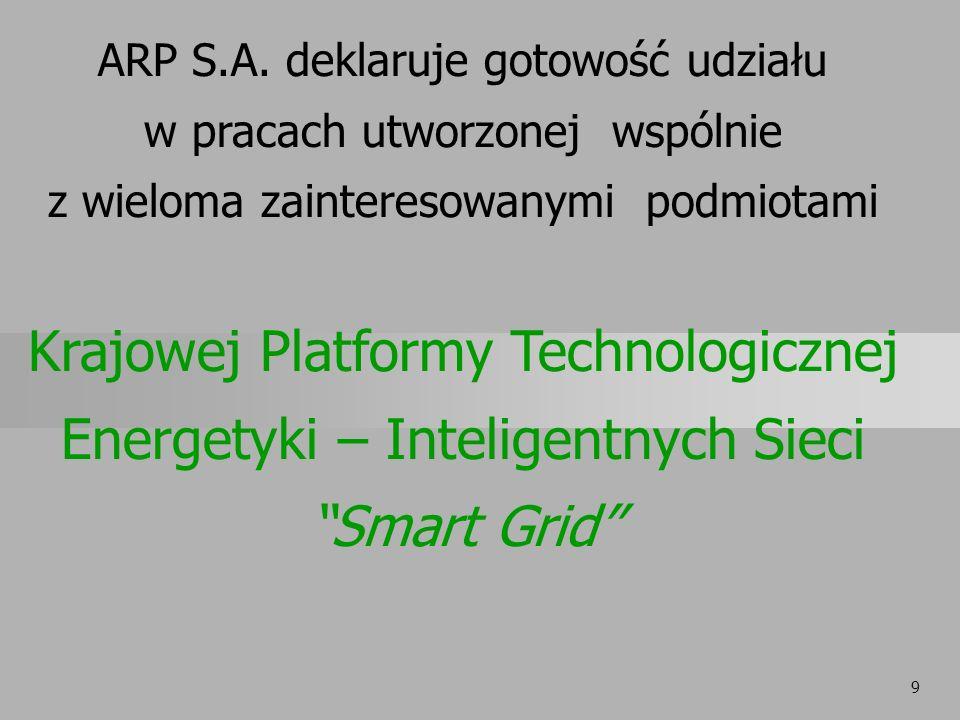 9 ARP S.A. deklaruje gotowość udziału w pracach utworzonej wspólnie z wieloma zainteresowanymi podmiotami Krajowej Platformy Technologicznej Energetyk